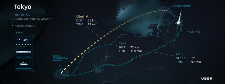 UberAIR Potential Tokyo Route
