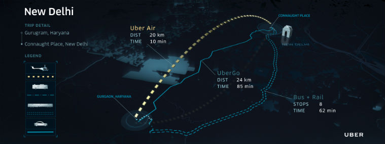 SkyShuttle or Uber Air Potential New Delhi Route