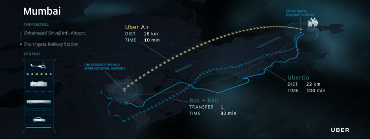 SkyShuttle or UberAir Potential Route Mumbai
