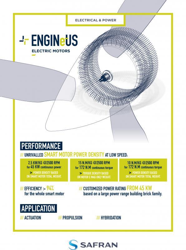 Safran ENGINeUS Hybrid Electri Motor