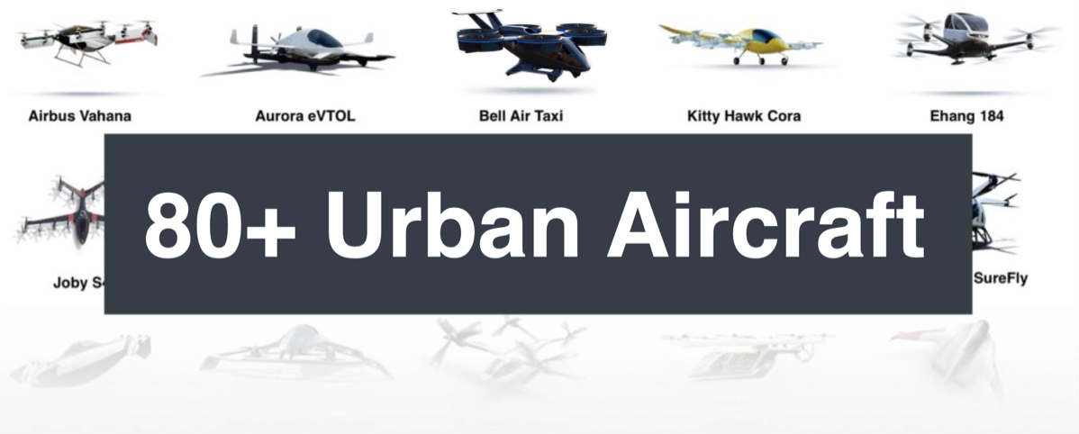 eVTOL and Flying Car News // TransportUP