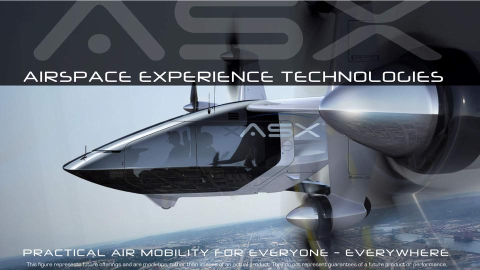 Airspace Experience Technologies on SeedInvest