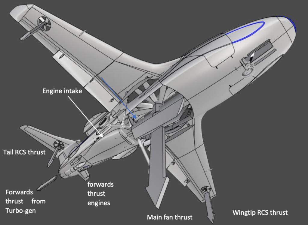 Q-Starling's RCS System